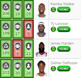 how to play a dfs basketball lineups cash game