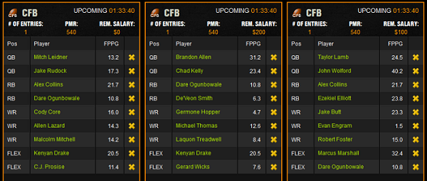 find the daily fantasy sports sites lineups